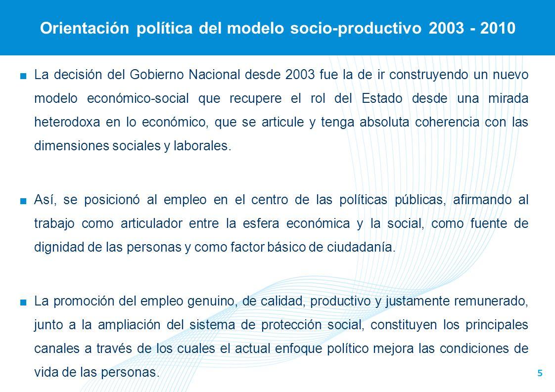 5 Orientación política del modelo socio-productivo 2003 - 2010 La decisión del Gobierno Nacional desde 2003 fue la de ir construyendo un nuevo modelo económico-social que recupere el rol del Estado desde una mirada heterodoxa en lo económico, que se articule y tenga absoluta coherencia con las dimensiones sociales y laborales.