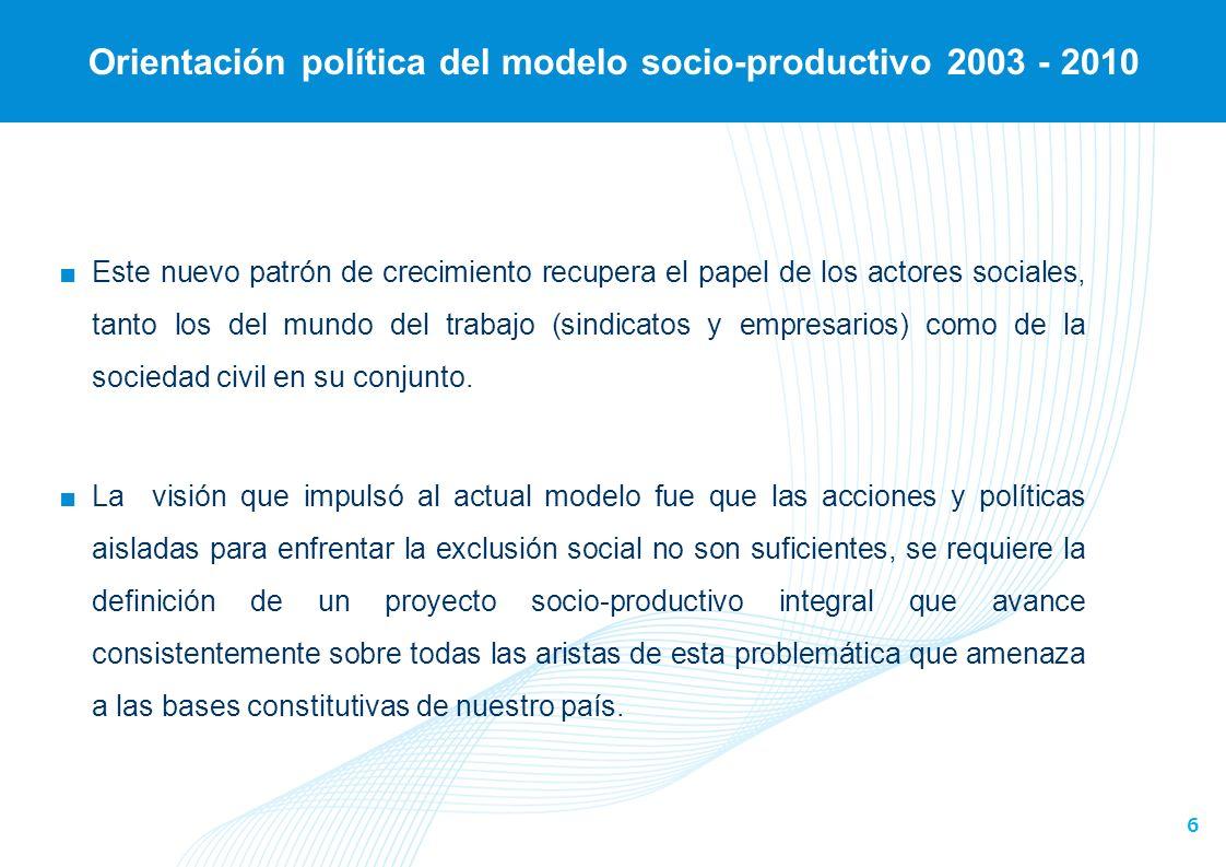 6 Orientación política del modelo socio-productivo 2003 - 2010 Este nuevo patrón de crecimiento recupera el papel de los actores sociales, tanto los del mundo del trabajo (sindicatos y empresarios) como de la sociedad civil en su conjunto.