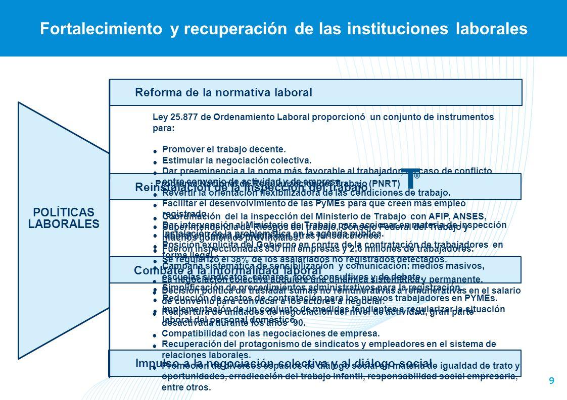 9 Reinstalación de la inspección del trabajo Ley 25.877 de Ordenamiento Laboral proporcionó un conjunto de instrumentos para: Promover el trabajo decente.