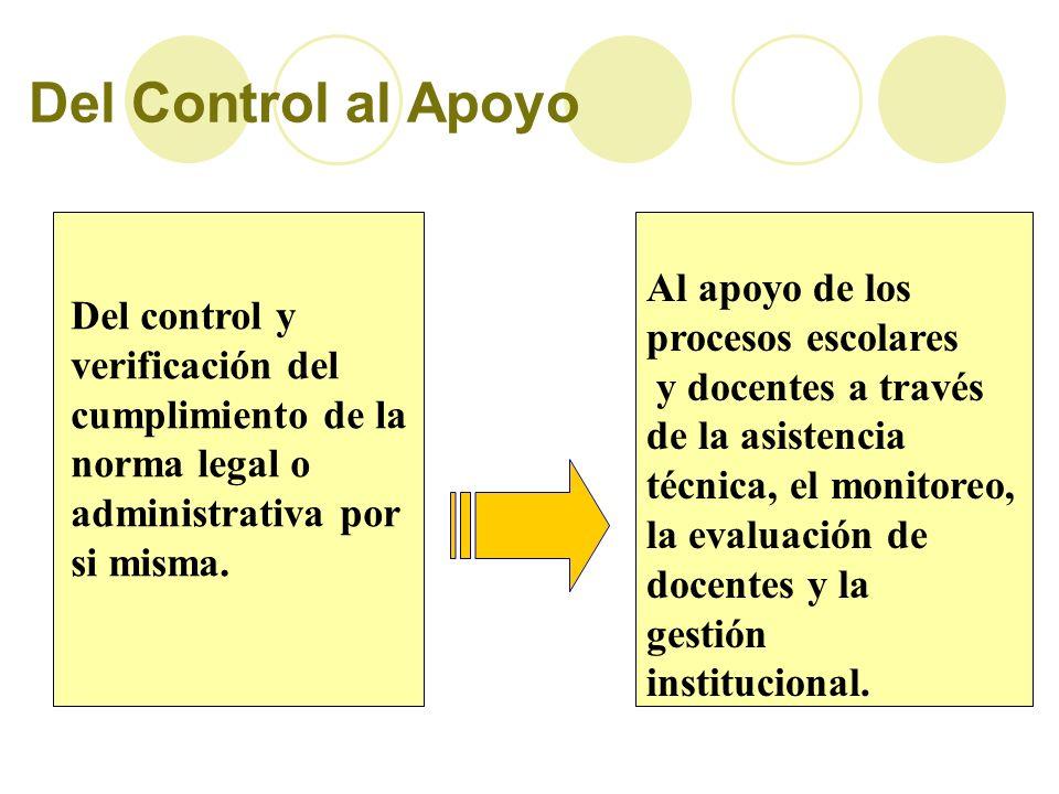 Del Control al Apoyo Del control y verificación del cumplimiento de la norma legal o administrativa por si misma. Al apoyo de los procesos escolares y