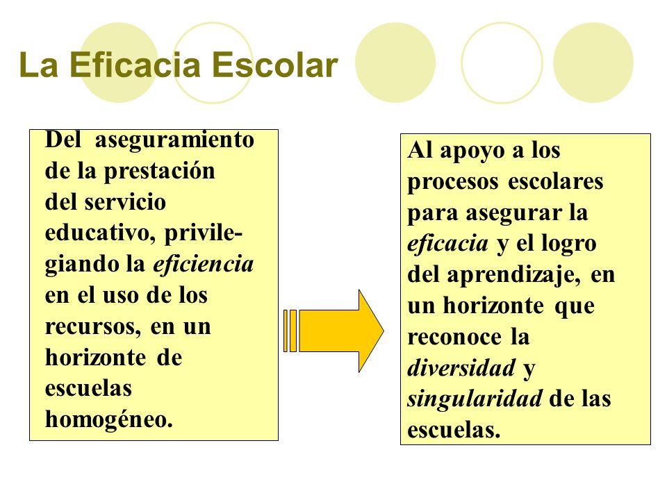 La Eficacia Escolar Del aseguramiento de la prestación del servicio educativo, privile- giando la eficiencia en el uso de los recursos, en un horizont