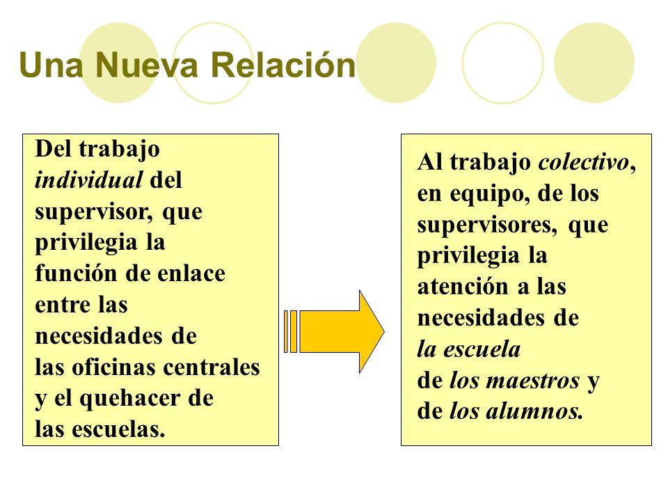 Una Nueva Relación Del trabajo individual del supervisor, que privilegia la función de enlace entre las necesidades de las oficinas centrales y el que