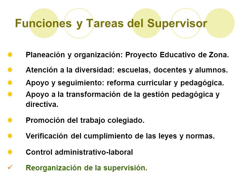 Funciones y Tareas del Supervisor Planeación y organización: Proyecto Educativo de Zona. Atención a la diversidad: escuelas, docentes y alumnos. Apoyo