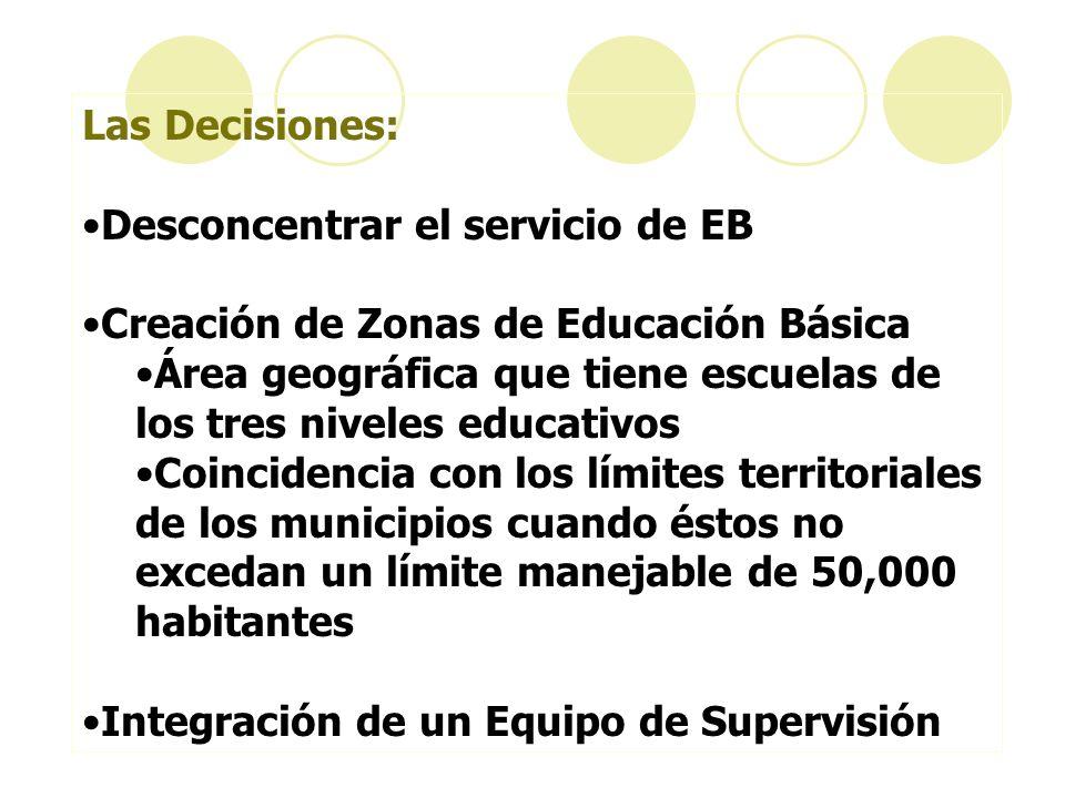 Las Decisiones: Desconcentrar el servicio de EB Creación de Zonas de Educación Básica Área geográfica que tiene escuelas de los tres niveles educativo