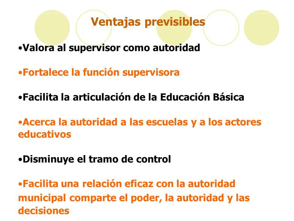 Ventajas previsibles Valora al supervisor como autoridad Fortalece la función supervisora Facilita la articulación de la Educación Básica Acerca la au