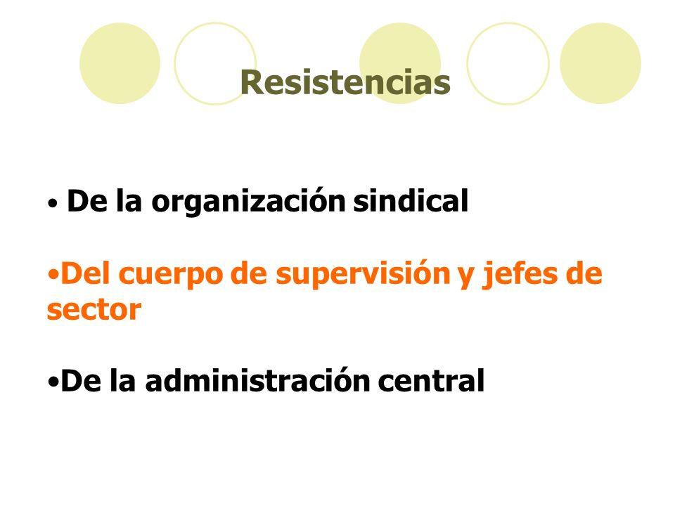 Resistencias De la organización sindical Del cuerpo de supervisión y jefes de sector De la administración central