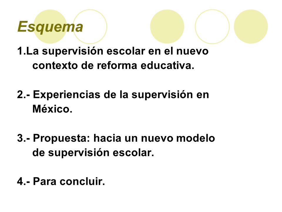 Esquema 1.La supervisión escolar en el nuevo contexto de reforma educativa. 2.- Experiencias de la supervisión en México. 3.- Propuesta: hacia un nuev