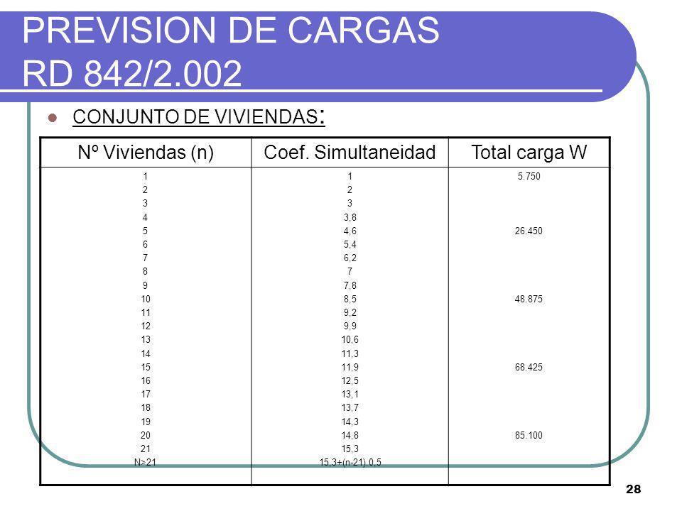 28 PREVISION DE CARGAS RD 842/2.002 CONJUNTO DE VIVIENDAS : Nº Viviendas (n)Coef. SimultaneidadTotal carga W 1 2 3 4 5 6 7 8 9 10 11 12 13 14 15 16 17