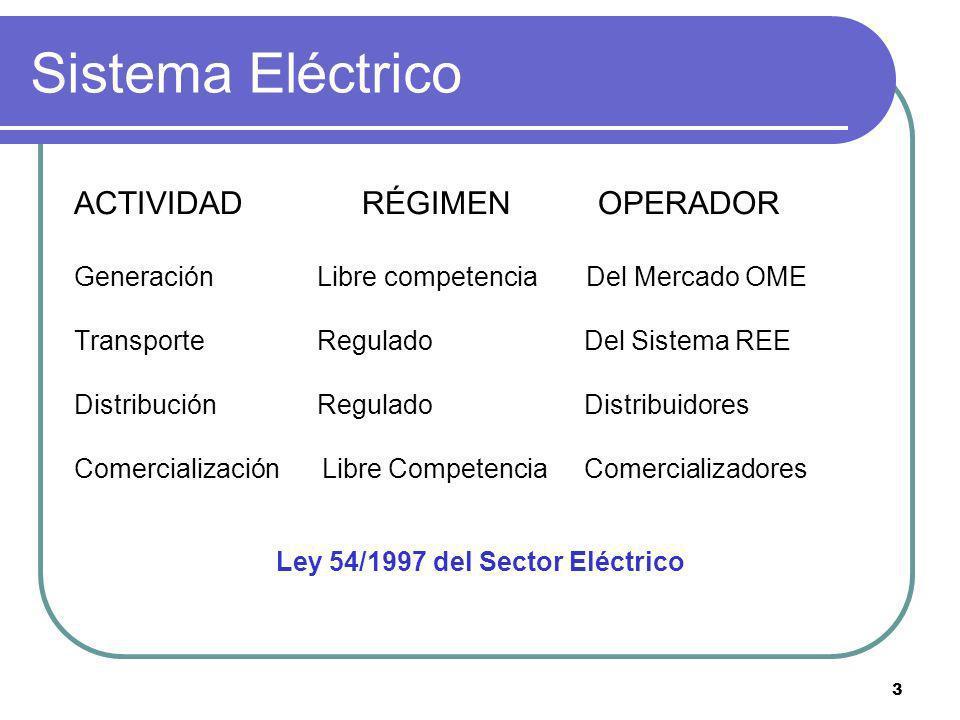 3 Sistema Eléctrico ACTIVIDADRÉGIMEN OPERADOR Generación Libre competencia Del Mercado OME Transporte Regulado Del Sistema REE Distribución Regulado D
