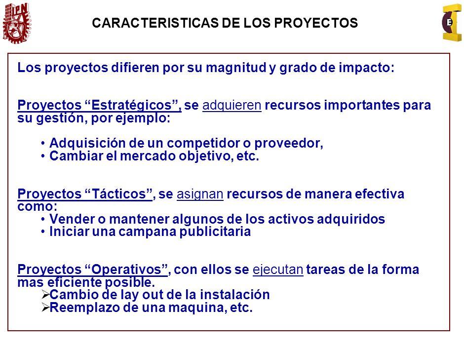 - Preinversión Generación del proyecto Preparación del proyecto Evaluación del proyecto - Inversión Diseño y Materialización física del proyecto - Operación Puesta en Marcha del proyecto y Obtención de los beneficios estimados.