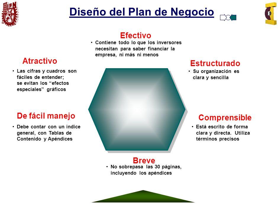 Un plan de negocios exitoso maneja correctamente las exigencias de contenido y forma Plan de Negocio Forma apropiada Estructura Estilo Claridad Contenidos relevantes Conceptos Estimaciones