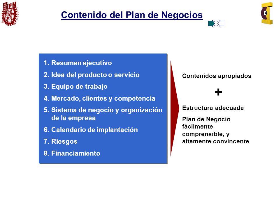 FORMULACIÓN Y EVALUACIÓN ASPECTOS DE MERCADO ASPECTOS TÉCNICOS ESTRUCTURA DE LA ORGANIZACIÓN ASPECTOS FINANCIEROS