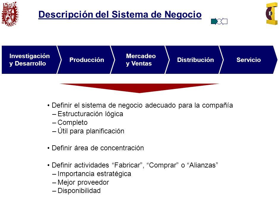ESTRUCTURA DE LA ORGANIZACION ¿ Figura Jurídica .¿ Tipo de Dirección requerida .