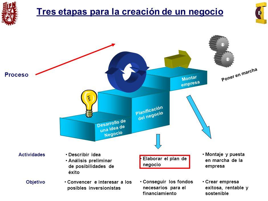1. Aprendiendo a ser malabarista La creación de una empresa es motor fundamental para las economías y requiere una combinación de elementos que conjun