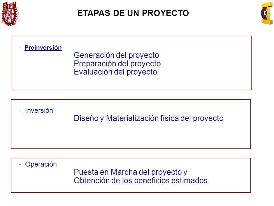 ASPECTOS TECNICOS ¿ Dónde se localizará el proyecto.