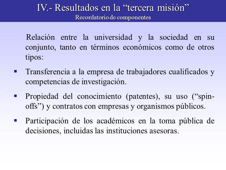 IV.- Resultados en la tercera misión Recordatorio de componentes Relación entre la universidad y la sociedad en su conjunto, tanto en términos económi