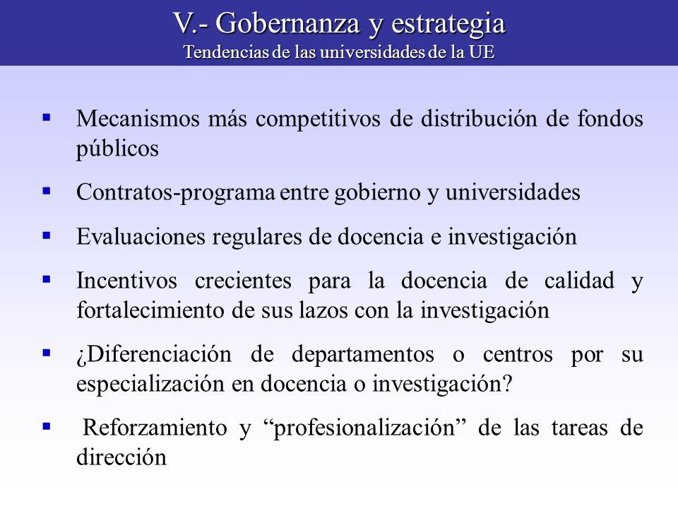 V.- Gobernanza y estrategia Tendencias de las universidades de la UE Mecanismos más competitivos de distribución de fondos públicos Contratos-programa