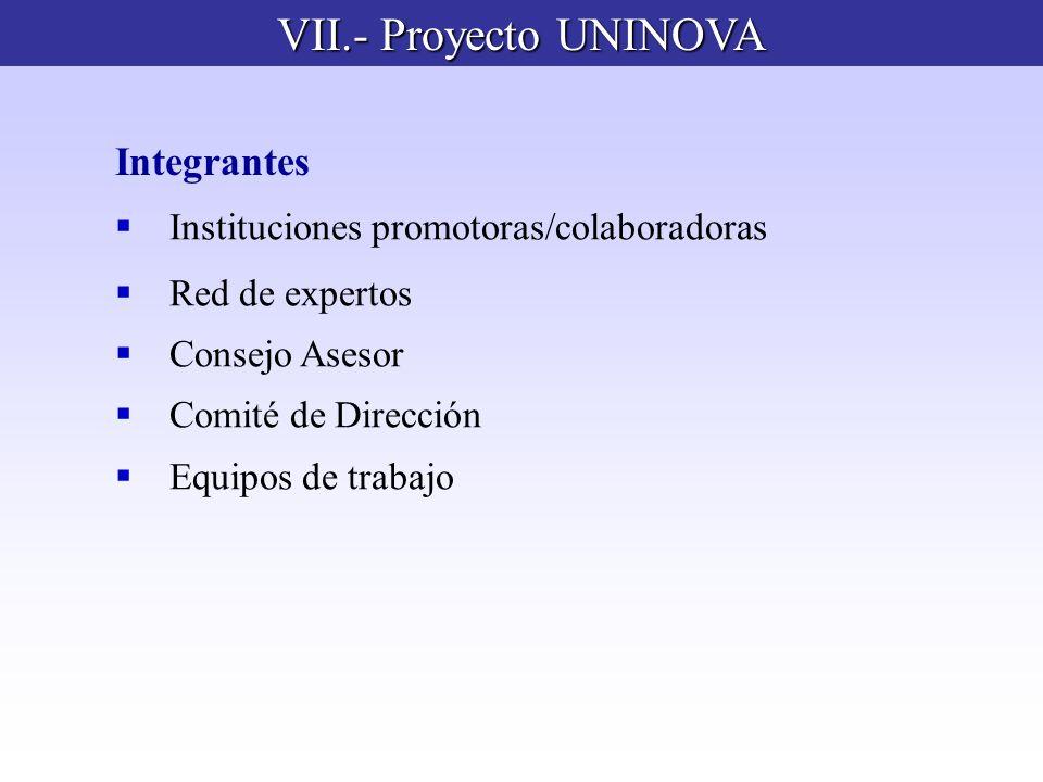 VII.- Proyecto UNINOVA Integrantes Instituciones promotoras/colaboradoras Red de expertos Consejo Asesor Comité de Dirección Equipos de trabajo