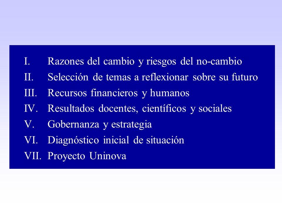 I.Razones del cambio y riesgos del no-cambio II.Selección de temas a reflexionar sobre su futuro III.Recursos financieros y humanos IV.Resultados doce