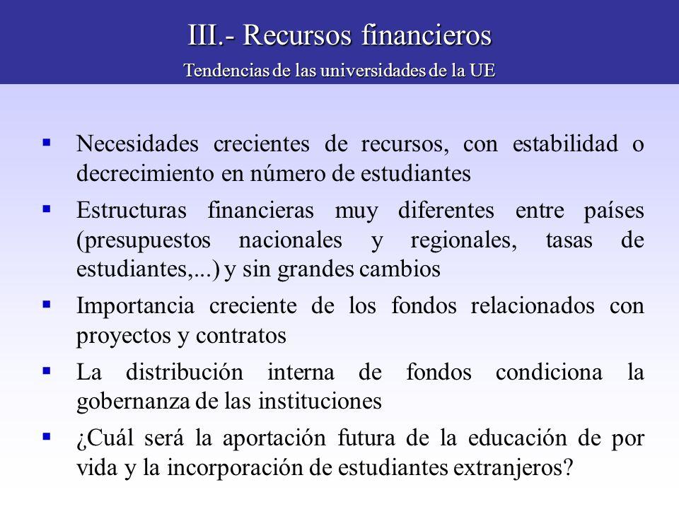 III.- Recursos financieros Tendencias de las universidades de la UE Necesidades crecientes de recursos, con estabilidad o decrecimiento en número de e