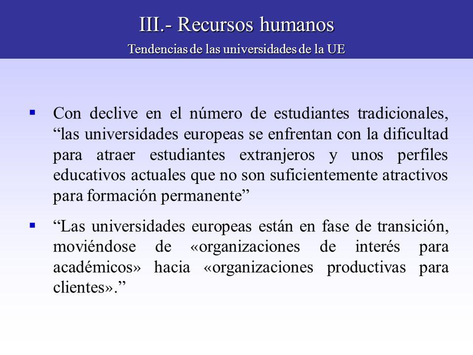 III.- Recursos humanos Tendencias de las universidades de la UE Con declive en el número de estudiantes tradicionales, las universidades europeas se e