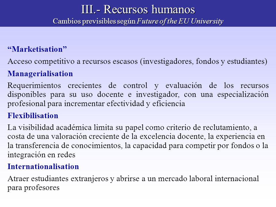 III.- Recursos humanos Cambios previsibles según Future of the EU University Marketisation Acceso competitivo a recursos escasos (investigadores, fond