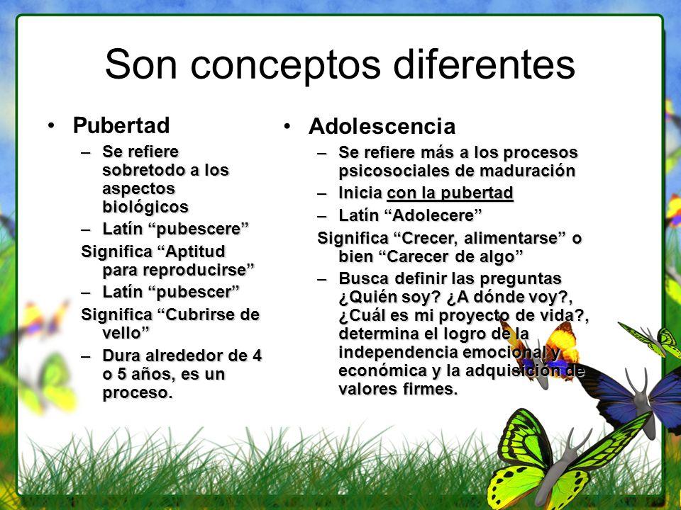 Son conceptos diferentes Pubertad –Se refiere sobretodo a los aspectos biológicos –Latín pubescere Significa Aptitud para reproducirse –Latín pubescer
