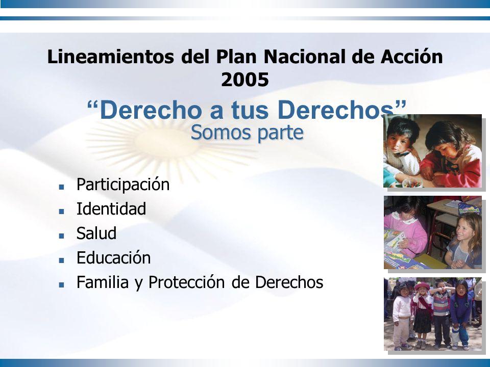Lineamientos del Plan Nacional de Acción 2005 Derecho a tus Derechos Somos parte Participación Identidad Salud Educación Familia y Protección de Derec