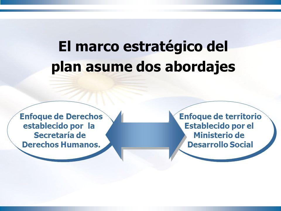 El marco estratégico del plan asume dos abordajes Enfoque de Derechos establecido por la Secretaría de Derechos Humanos. Enfoque de Derechos estableci
