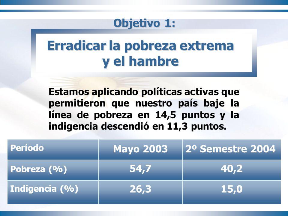 Objetivo 1: Erradicar la pobreza extrema y el hambre Estamos aplicando políticas activas que permitieron que nuestro país baje la línea de pobreza en