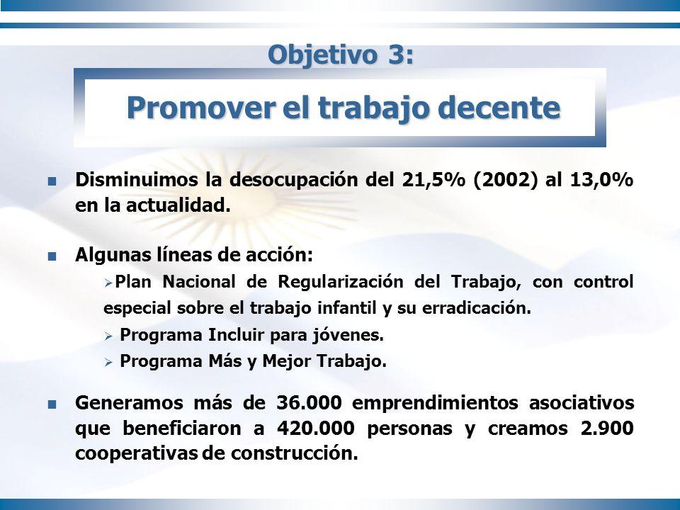 Objetivo 3: Promover el trabajo decente Disminuimos la desocupación del 21,5% (2002) al 13,0% en la actualidad. Algunas líneas de acción: Plan Naciona