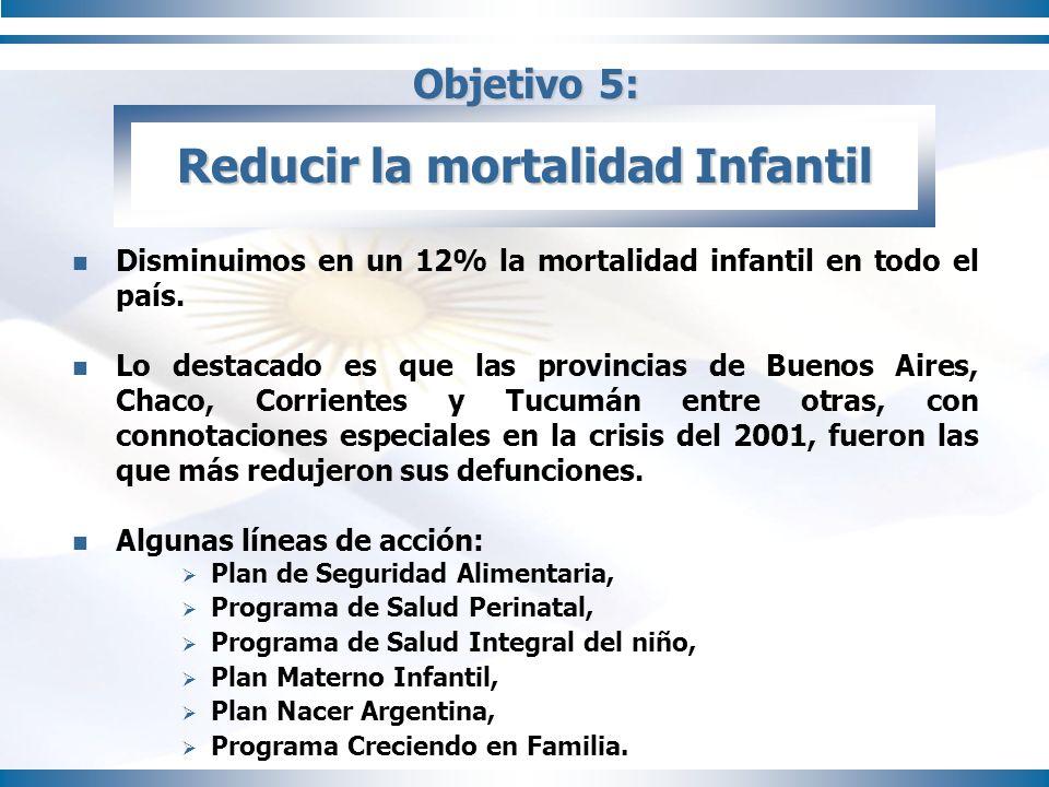 Objetivo 5: Reducir la mortalidad Infantil Disminuimos en un 12% la mortalidad infantil en todo el país. Lo destacado es que las provincias de Buenos