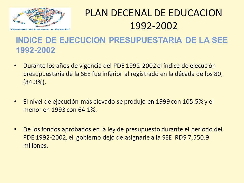 INDICE DE EJECUCION PRESUPUESTARIA DE LA SEE 1992-2002 PLAN DECENAL DE EDUCACION 1992-2002 Durante los años de vigencia del PDE 1992-2002 el índice de ejecución presupuestaria de la SEE fue inferior al registrado en la década de los 80, (84.3%).