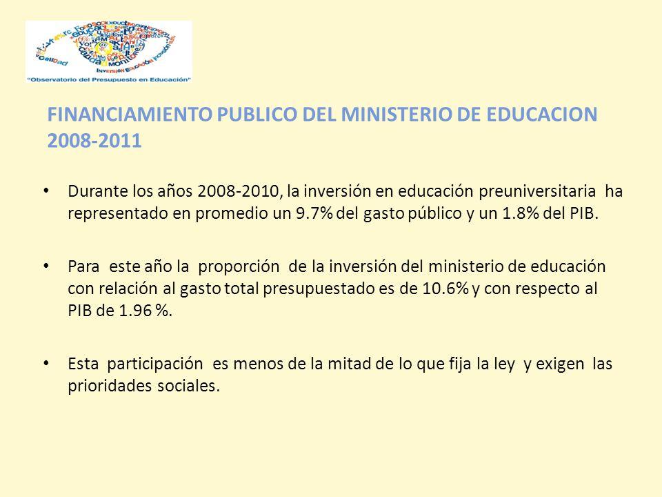 FINANCIAMIENTO PUBLICO DEL MINISTERIO DE EDUCACION 2008-2011 Durante los años 2008-2010, la inversión en educación preuniversitaria ha representado en promedio un 9.7% del gasto público y un 1.8% del PIB.