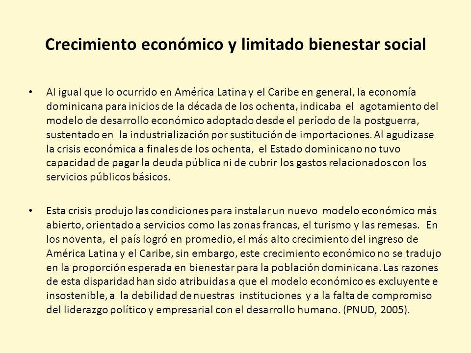 Crecimiento económico y limitado bienestar social Al igual que lo ocurrido en América Latina y el Caribe en general, la economía dominicana para inici