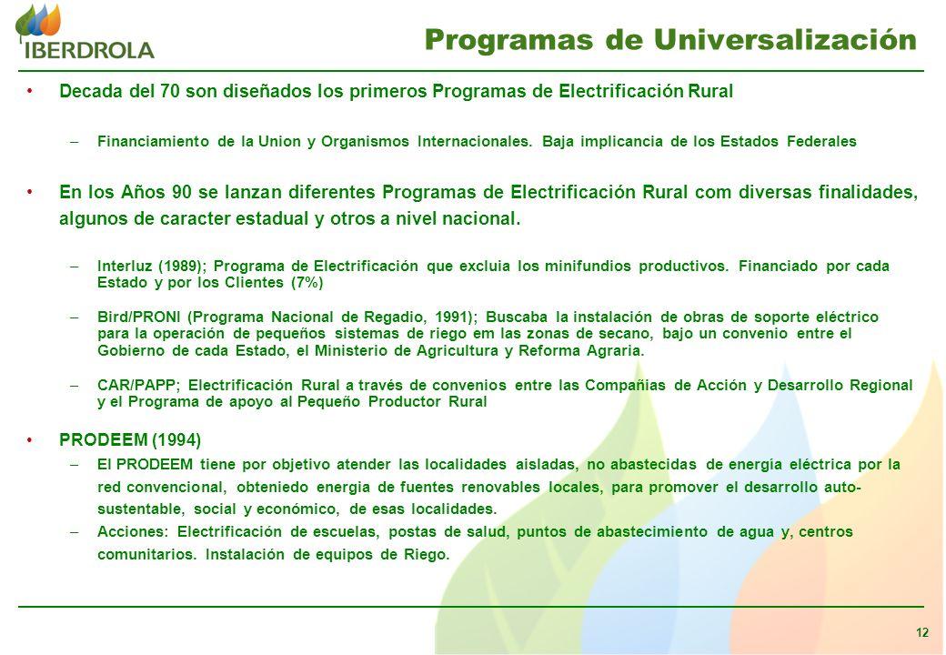 12 Programas de Universalización Decada del 70 son diseñados los primeros Programas de Electrificación Rural –Financiamiento de la Union y Organismos Internacionales.