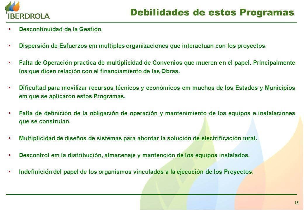 13 Debilidades de estos Programas Descontinuidad de la Gestión.