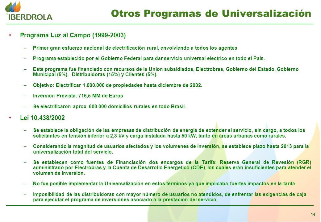 14 Otros Programas de Universalización Programa Luz al Campo (1999-2003) –Primer gran esfuerzo nacional de electrificación rural, envolviendo a todos los agentes –Programa establecido por el Gobierno Federal para dar servicio universal electrico en todo el País.