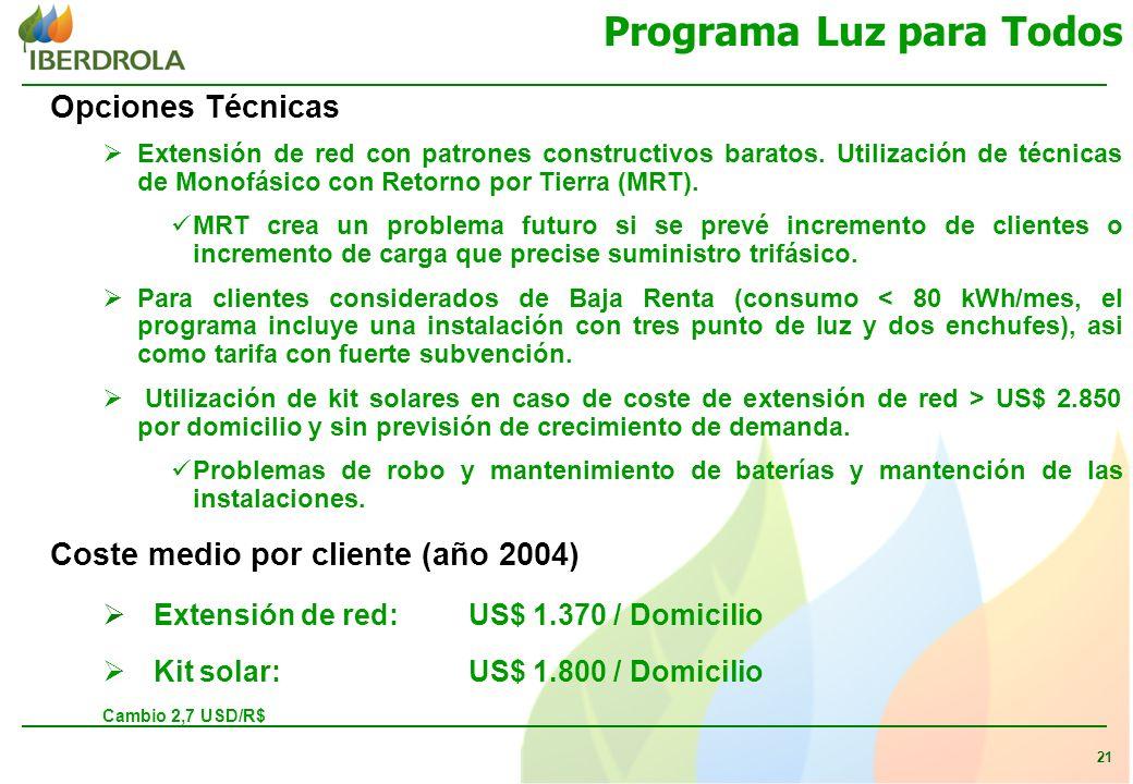 21 Programa Luz para Todos Opciones Técnicas Extensión de red con patrones constructivos baratos.