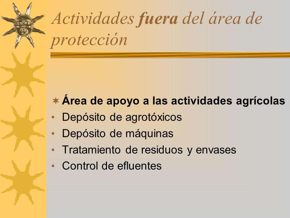 Actividades fuera del área de protección Área de apoyo a las actividades agrícolas Depósito de agrotóxicos Depósito de máquinas Tratamiento de residuo