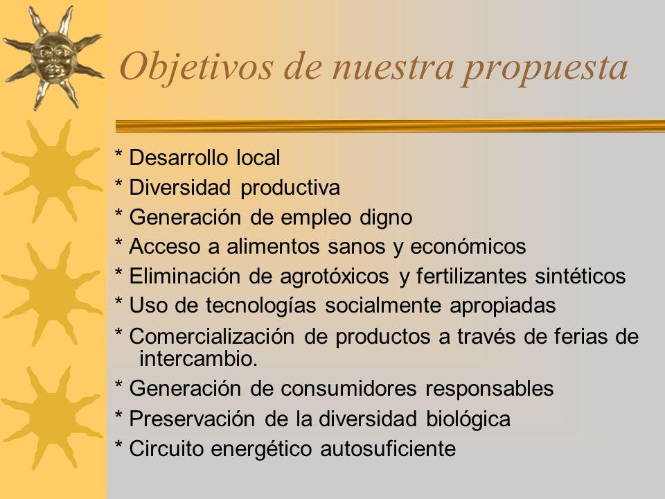 Objetivos de nuestra propuesta * Desarrollo local * Diversidad productiva * Generación de empleo digno * Acceso a alimentos sanos y económicos * Elimi