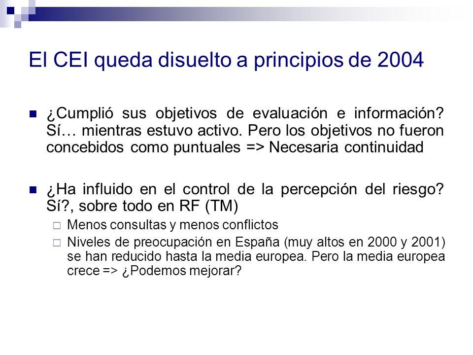 El CEI queda disuelto a principios de 2004 ¿Cumplió sus objetivos de evaluación e información? Sí… mientras estuvo activo. Pero los objetivos no fuero