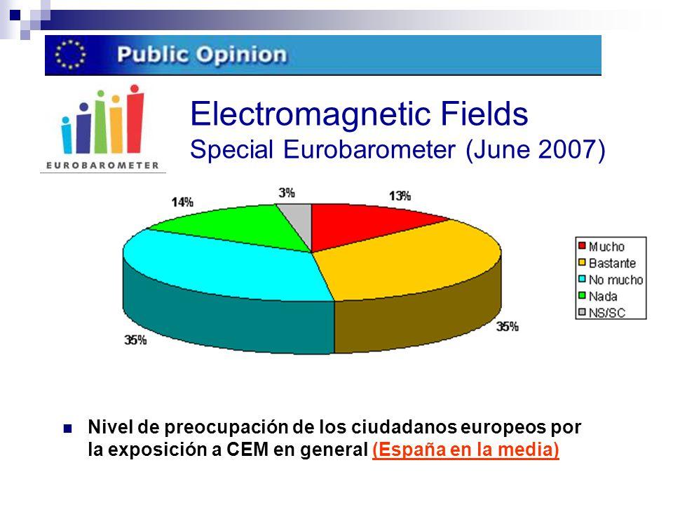 Electromagnetic Fields Special Eurobarometer (June 2007) Nivel de preocupación de los ciudadanos europeos por la exposición a CEM en general (España en la media)