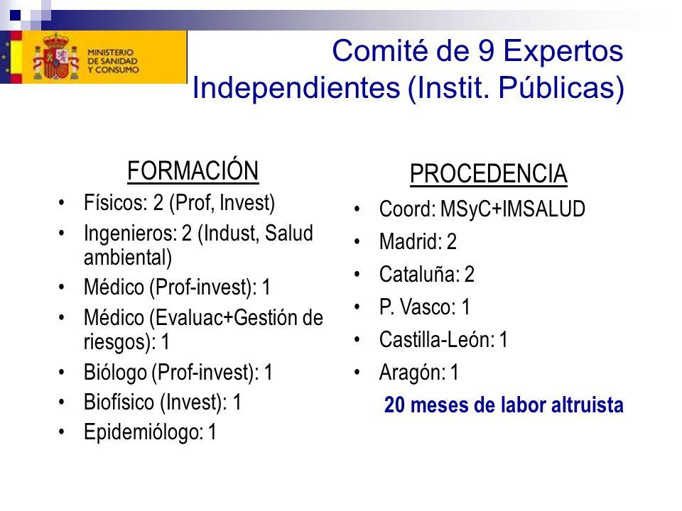FORMACIÓN Físicos: 2 (Prof, Invest) Ingenieros: 2 (Indust, Salud ambiental) Médico (Prof-invest): 1 Médico (Evaluac+Gestión de riesgos): 1 Biólogo (Prof-invest): 1 Biofísico (Invest): 1 Epidemiólogo: 1 PROCEDENCIA Coord: MSyC+IMSALUD Madrid: 2 Cataluña: 2 P.
