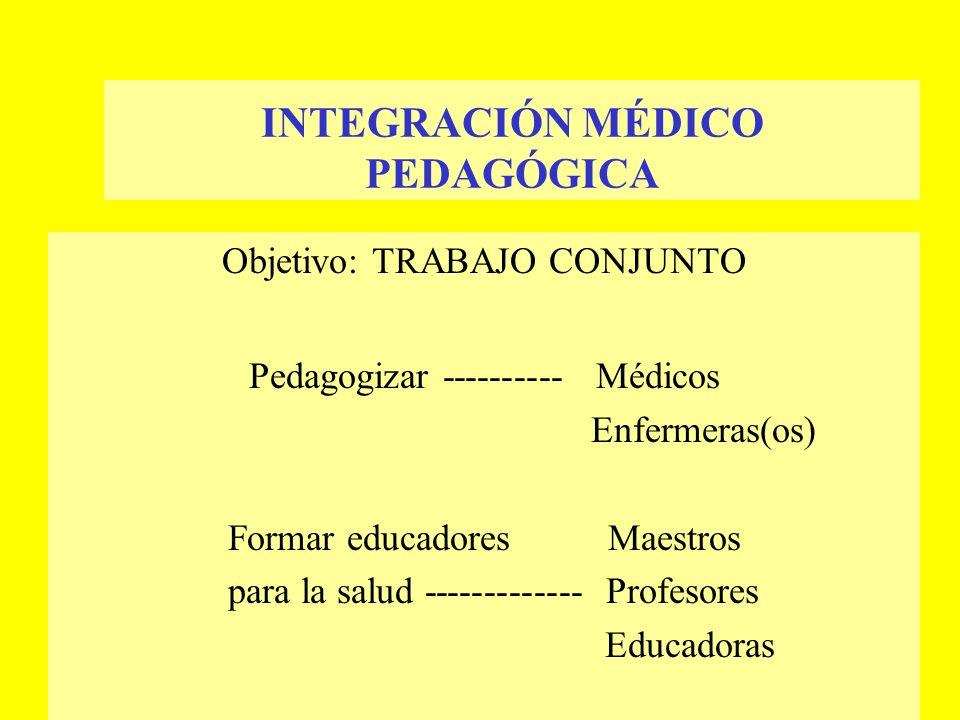 INTEGRACIÓN MÉDICO PEDAGÓGICA Objetivo: TRABAJO CONJUNTO Pedagogizar ---------- Médicos Enfermeras(os) Formar educadores Maestros para la salud ------