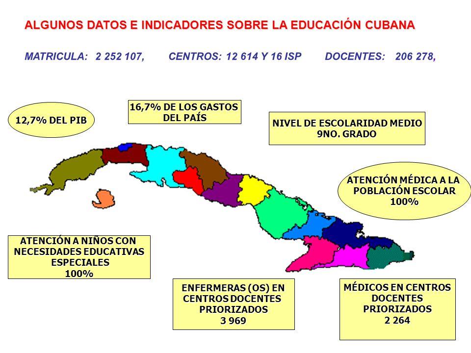 ALGUNOS DATOS E INDICADORES SOBRE LA EDUCACIÓN CUBANA MATRICULA: 2 252 107, CENTROS: 12 614 Y 16 ISP DOCENTES: 206 278, NIVEL DE ESCOLARIDAD MEDIO 9NO
