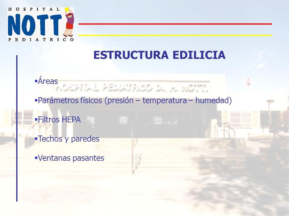Áreas Parámetros físicos (presión – temperatura – humedad) Filtros HEPA Techos y paredes Ventanas pasantes ESTRUCTURA EDILICIA