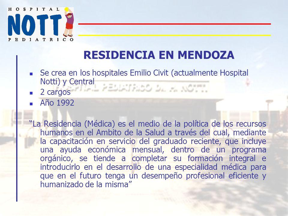 RESIDENCIA EN MENDOZA Se crea en los hospitales Emilio Civit (actualmente Hospital Notti) y Central 2 cargos Año 1992 La Residencia (Médica) es el med
