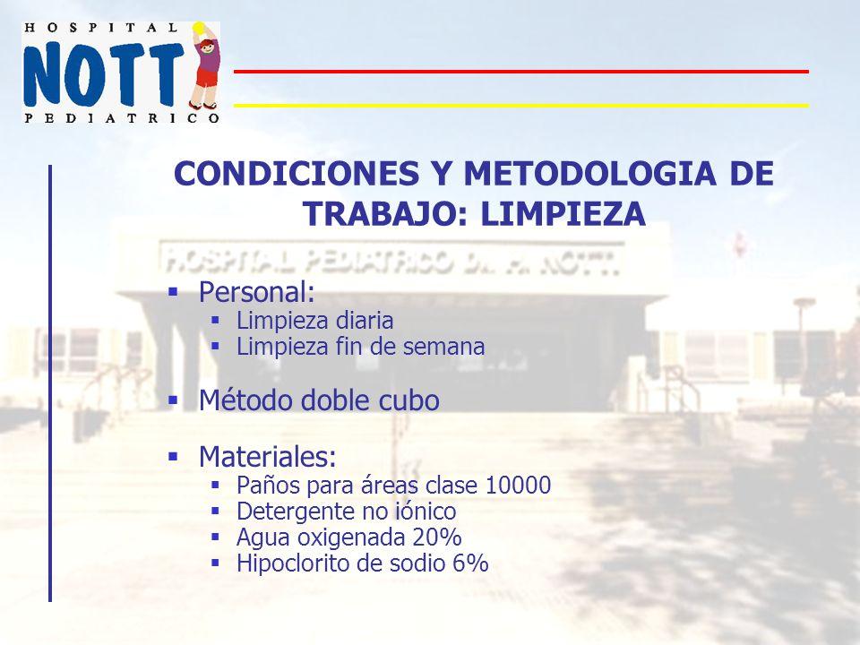 CONDICIONES Y METODOLOGIA DE TRABAJO: LIMPIEZA Personal: Limpieza diaria Limpieza fin de semana Método doble cubo Materiales: Paños para áreas clase 1