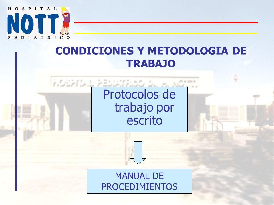 CONDICIONES Y METODOLOGIA DE TRABAJO Protocolos de trabajo por escrito MANUAL DE PROCEDIMIENTOS